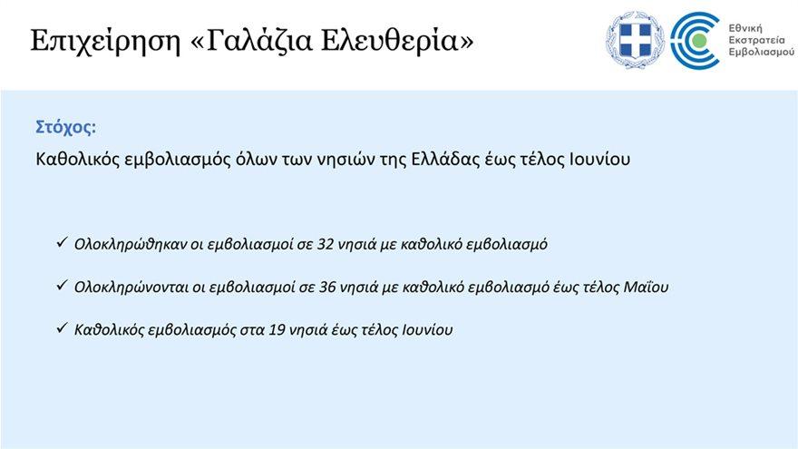 emvoliasmos_nisiwn2